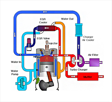 Biopaquasbplus together with How A Industrial Chiller Works besides Gap Frame Servo Press Dsf C1 moreover Ship System Schematics likewise Hydrostatic Transmission. on oil system schematic